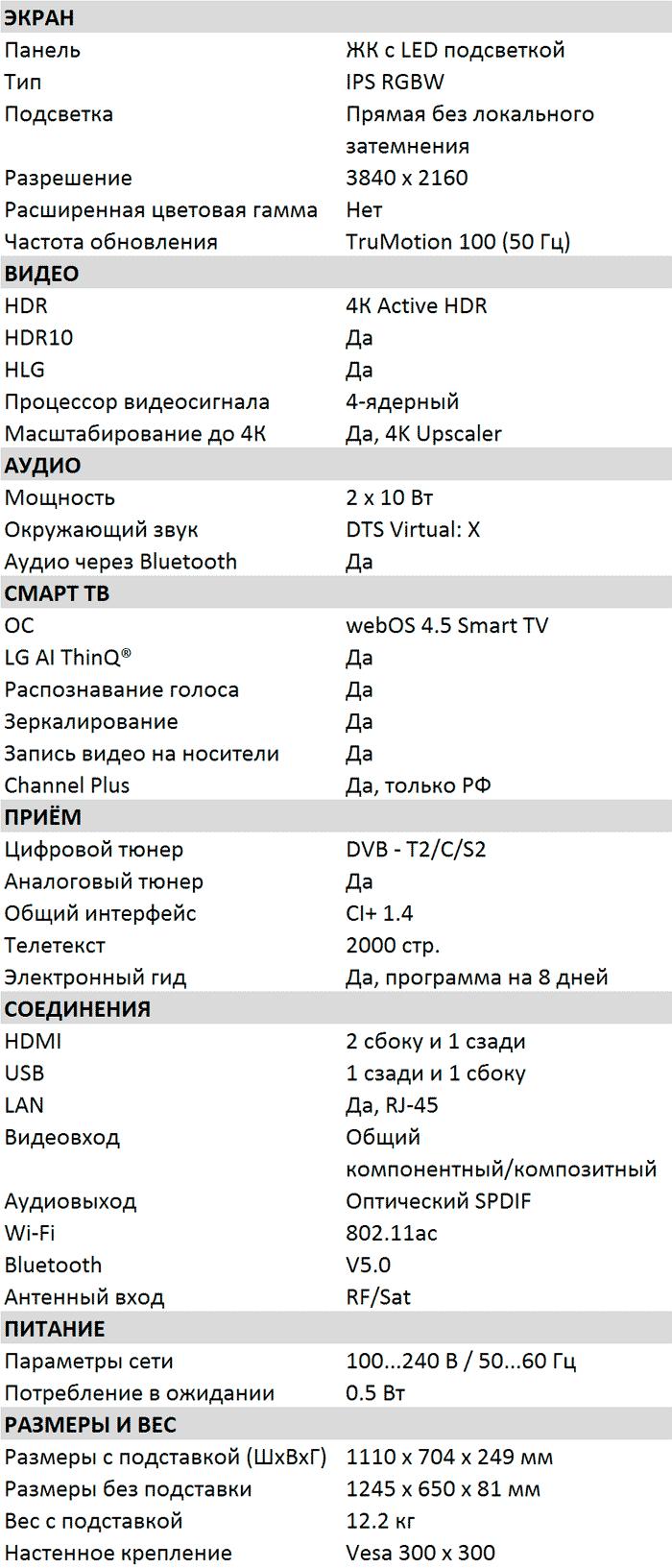 Характеристики UM7450