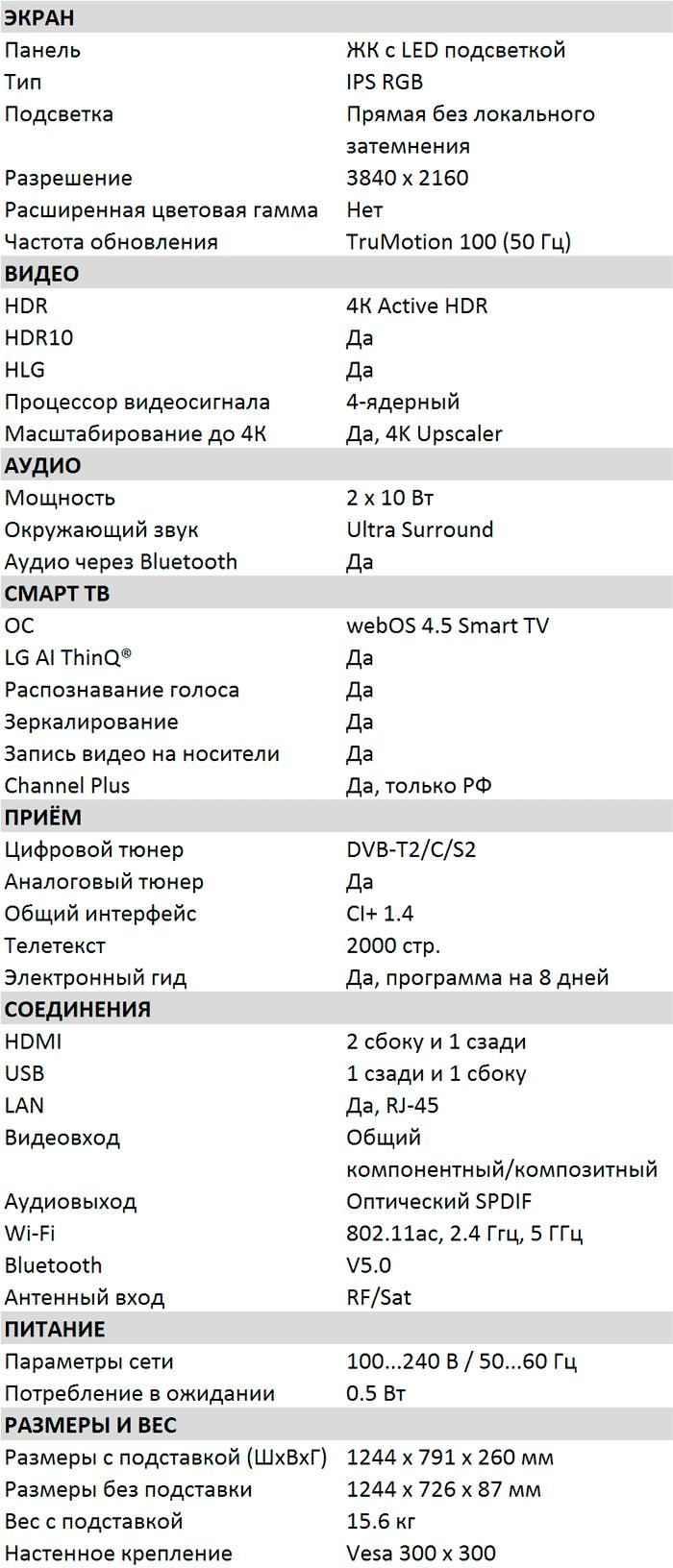Характеристики UM7400