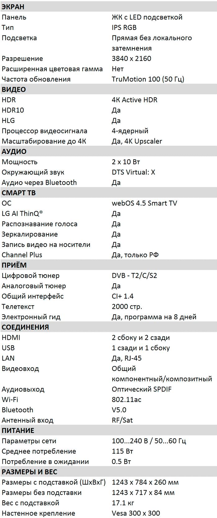 Характеристики UM7660