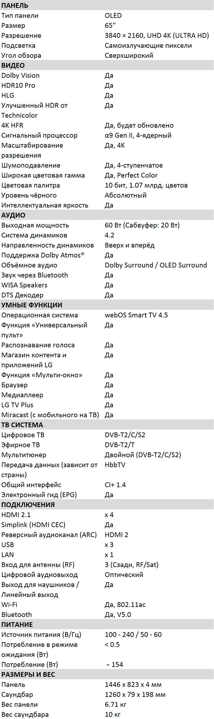 ultrahd.su-LG-OLED65W9P-harakteristiki