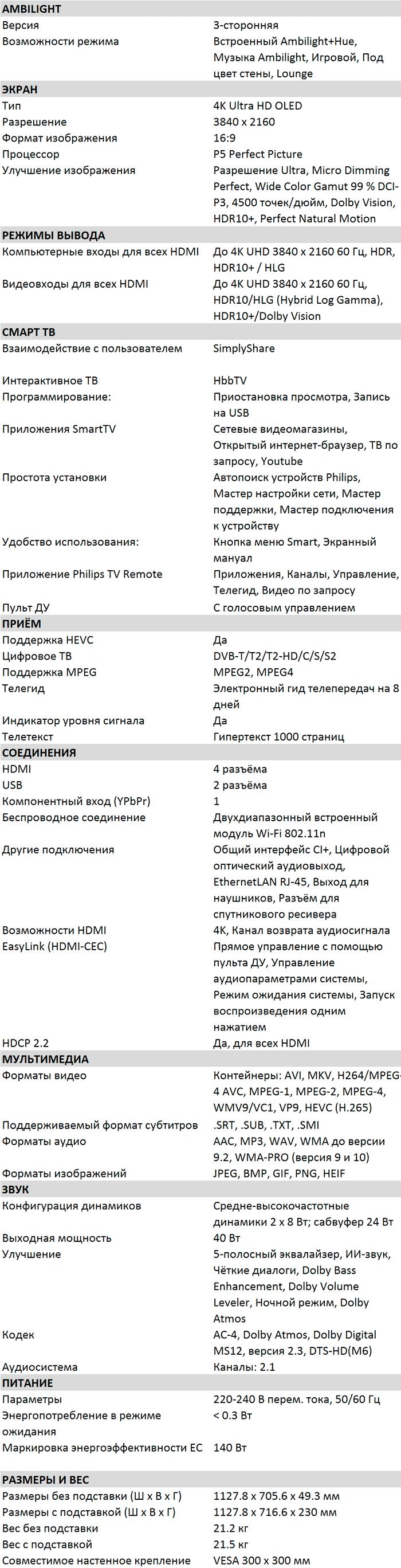 Характеристики OLED754