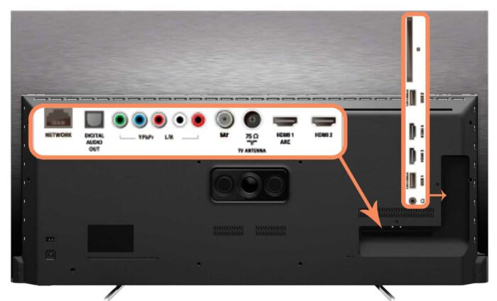 Philips 55OLED754 интерфейс