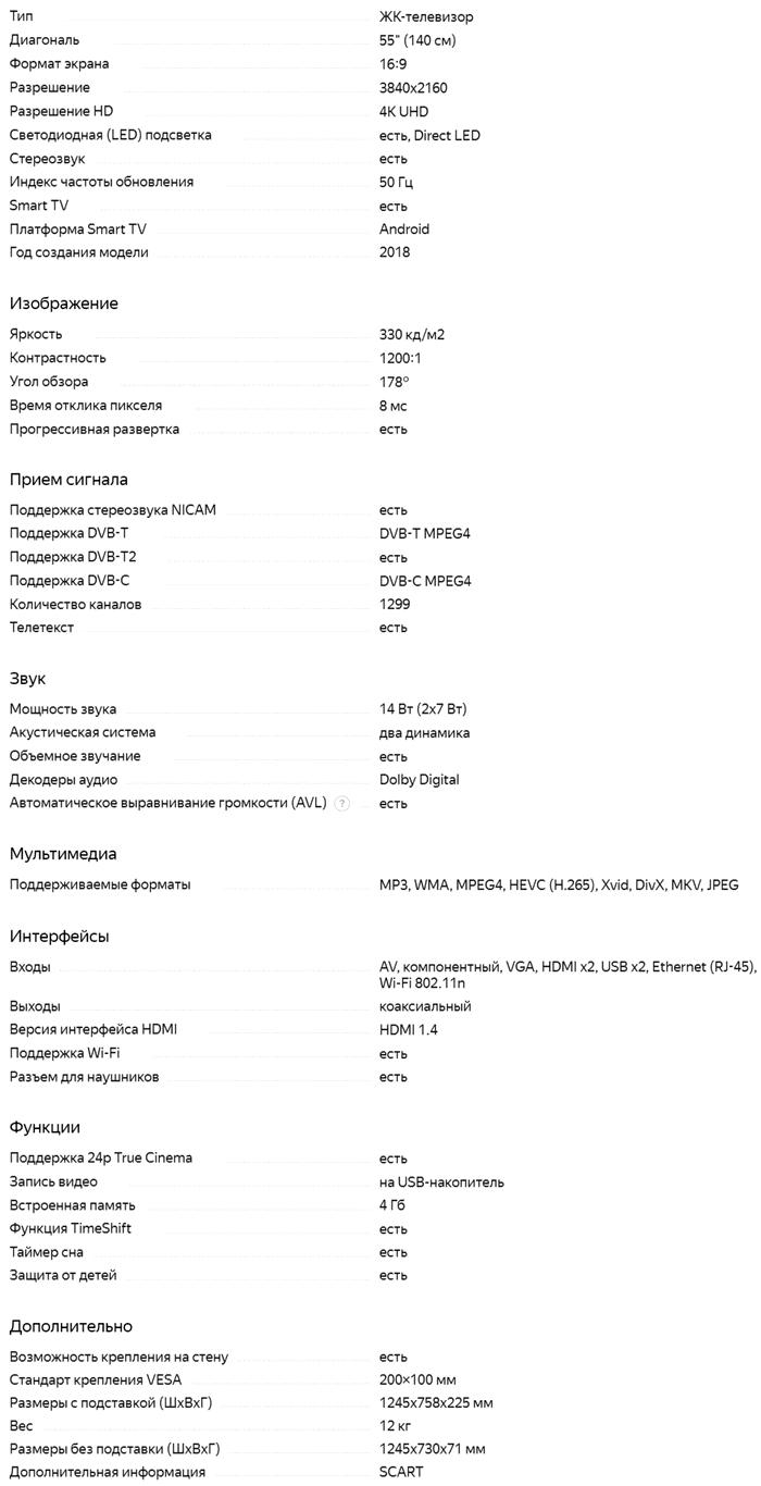Характеристики PL52TC