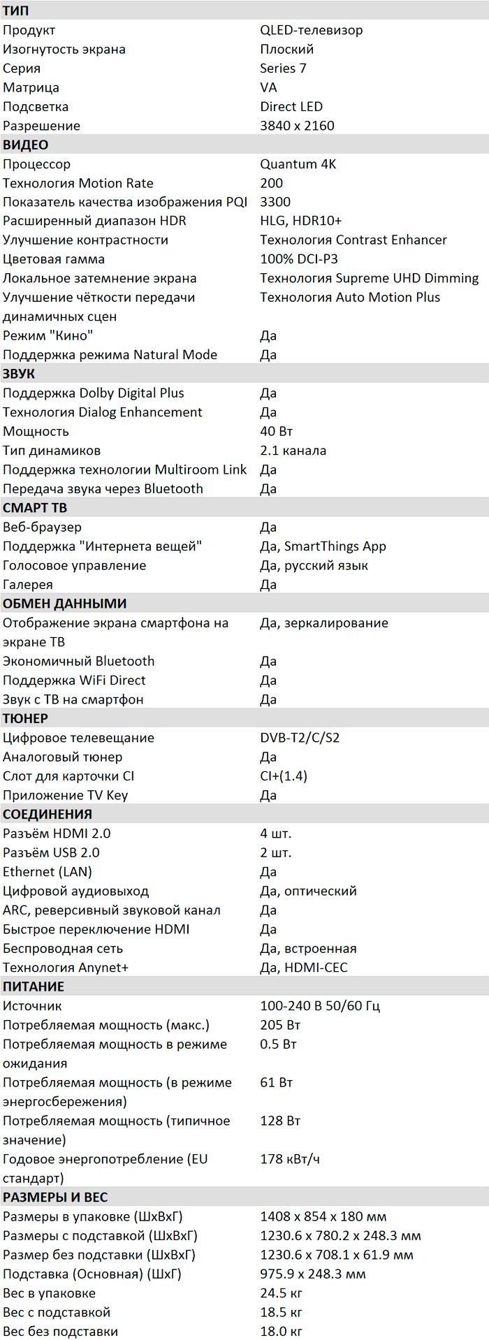 Характеристики Q77R