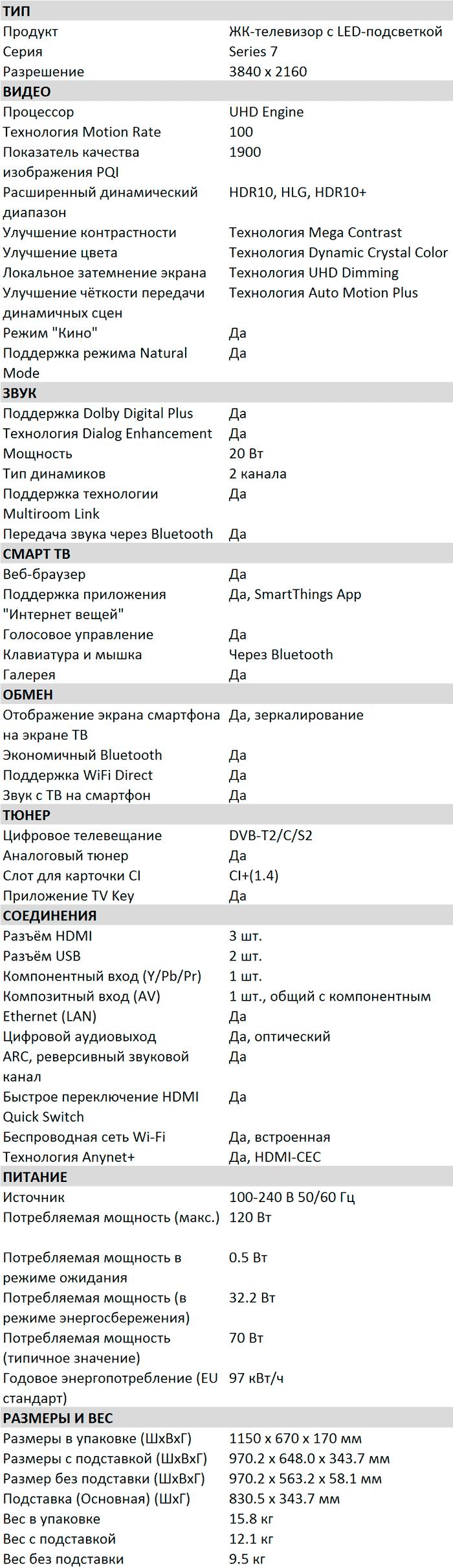 Характеристики RU7410U