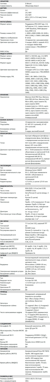 Характеристики Alpha 6100