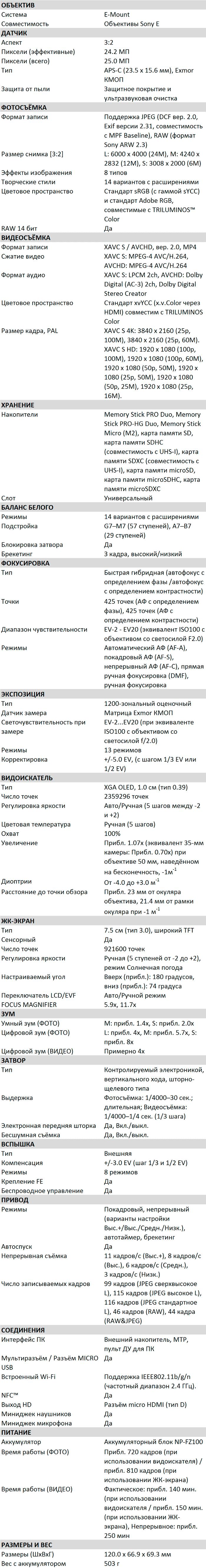 Характеристики A6600