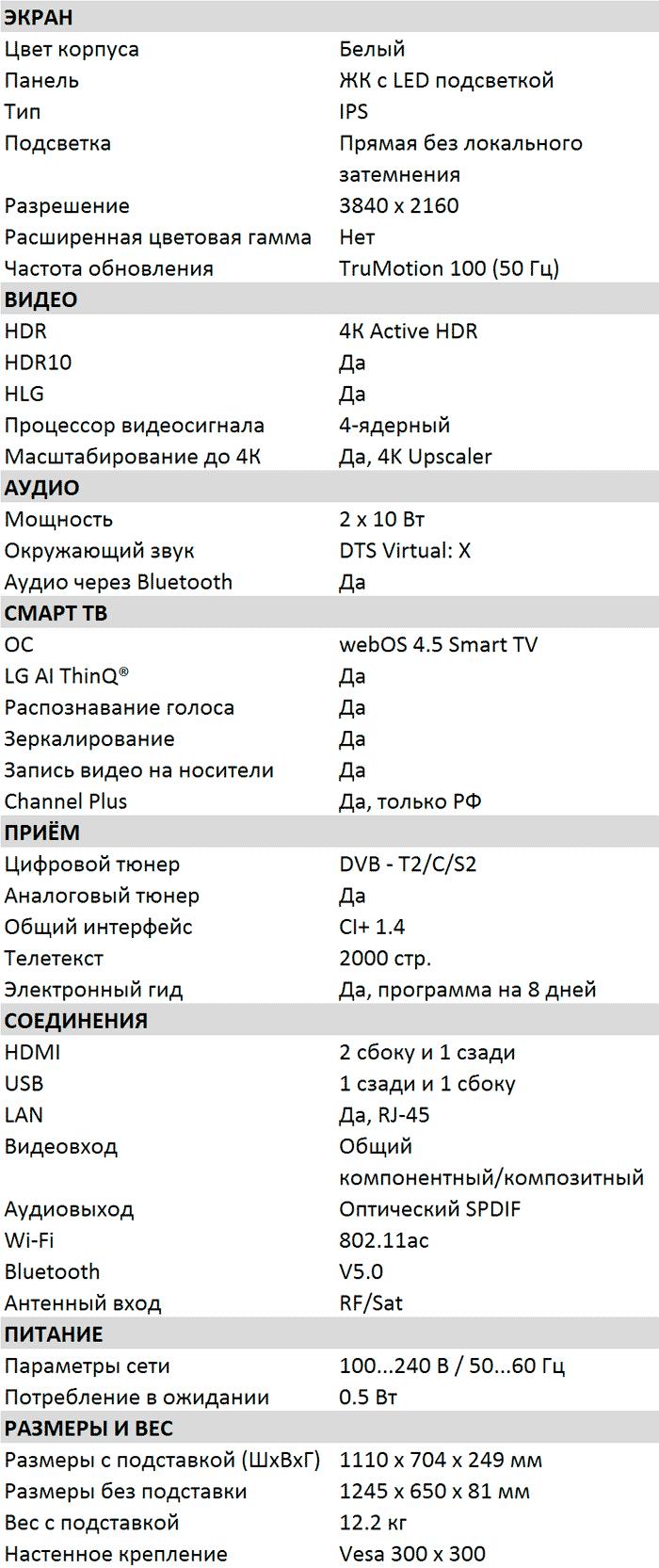 Характеристики UM7490