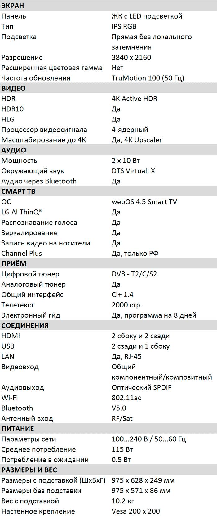 Характеристики UM7650