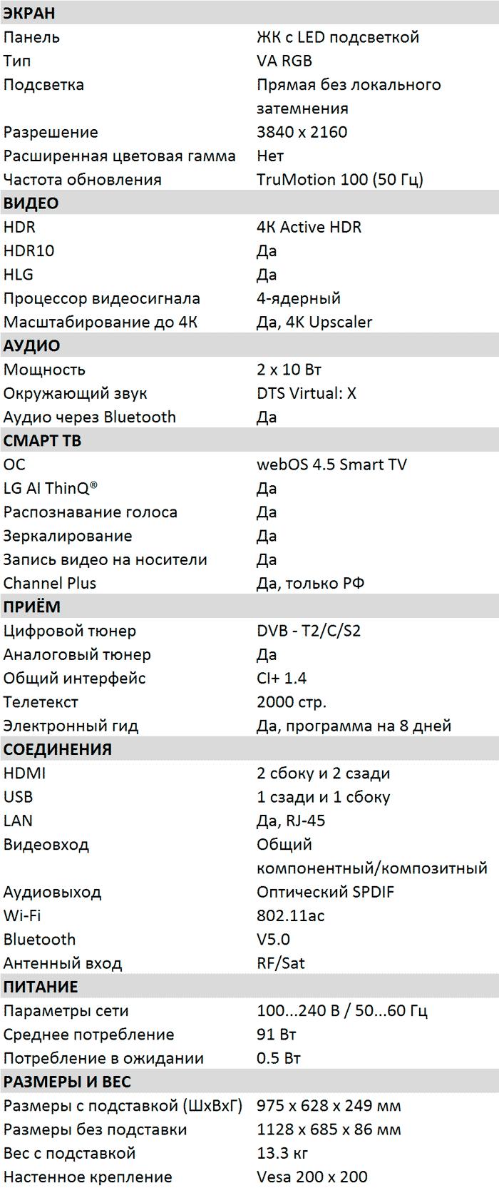 Характеристики UM7600