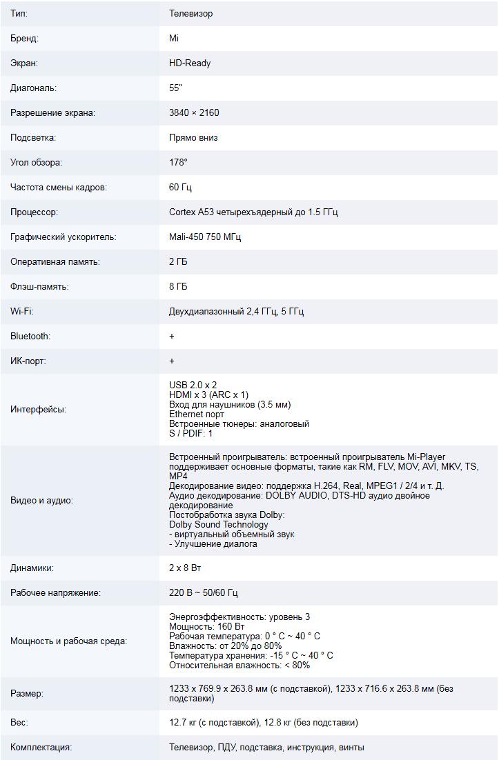 Характеристики Mi E55A