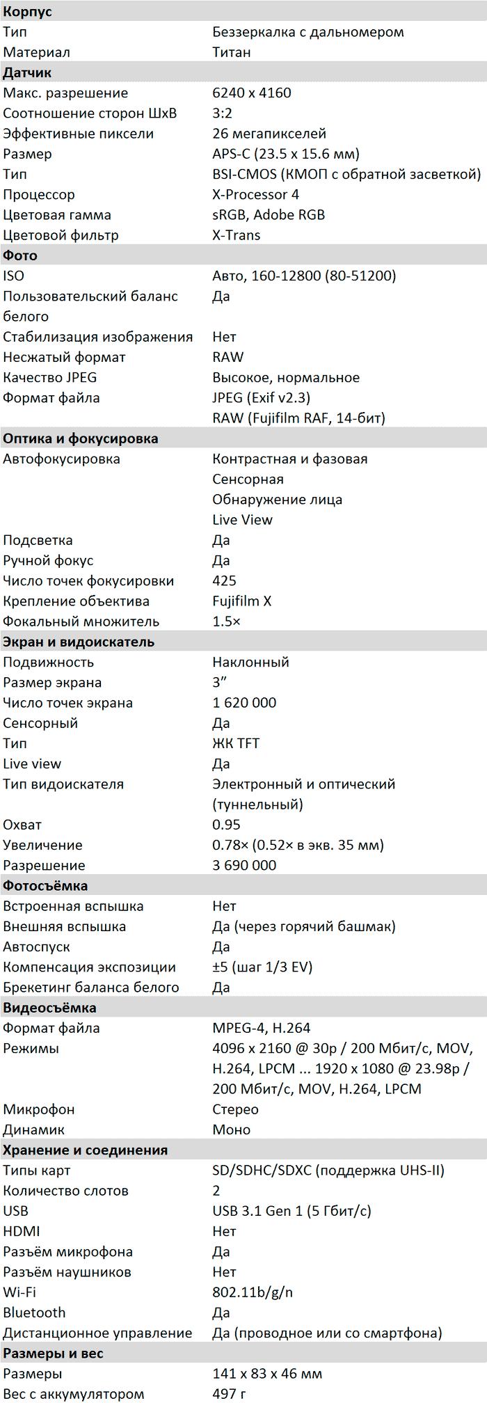 Характеристики X-Pro 3
