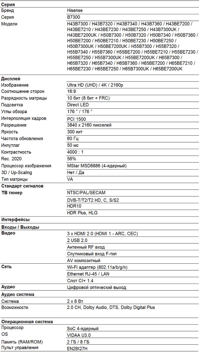 Характеристики B7300