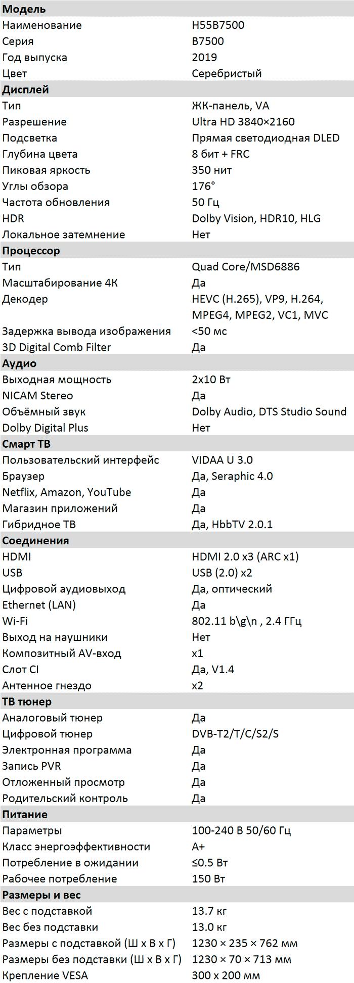 Характеристики B7500