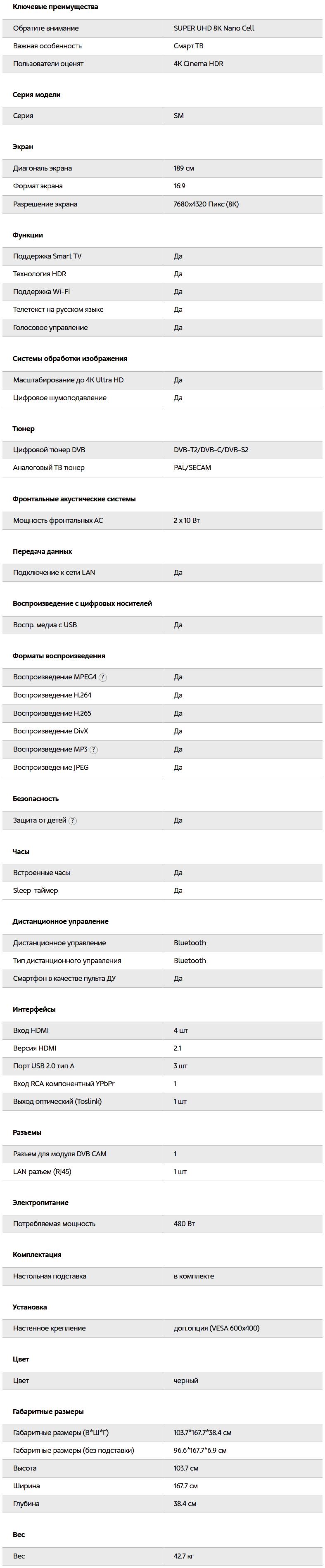 Характеристики 75SM9900