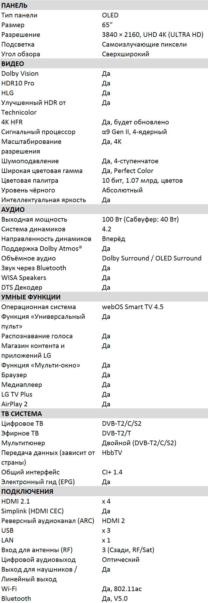 Характеристики TV R9