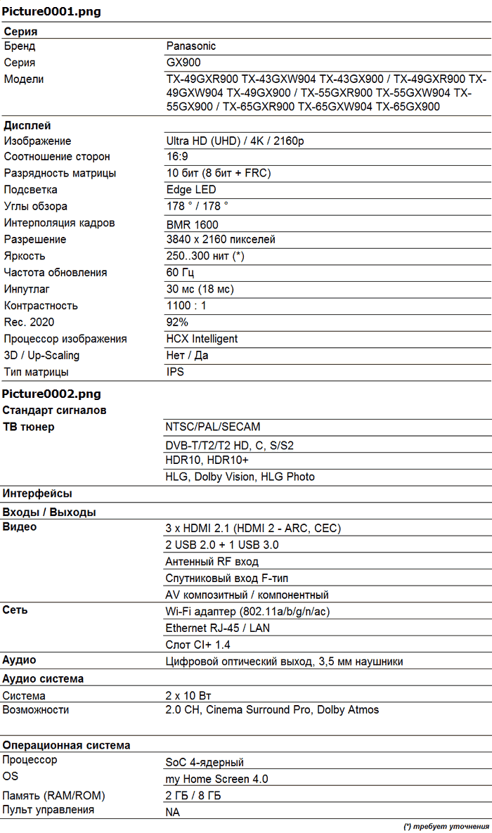 Характеристики GXR900