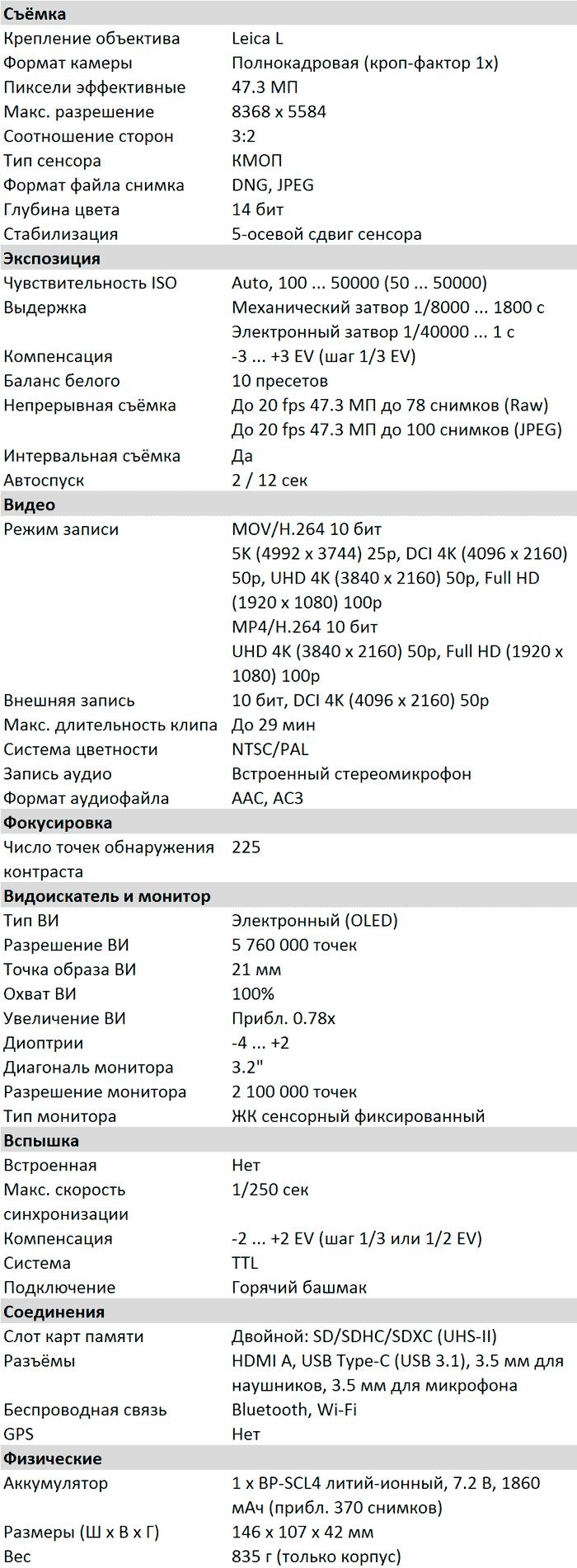 Характеристики Leica SL2