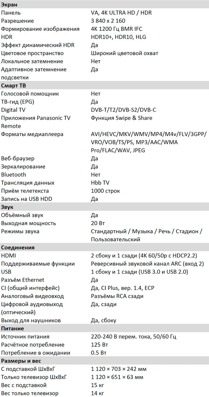 Характеристики GXR700