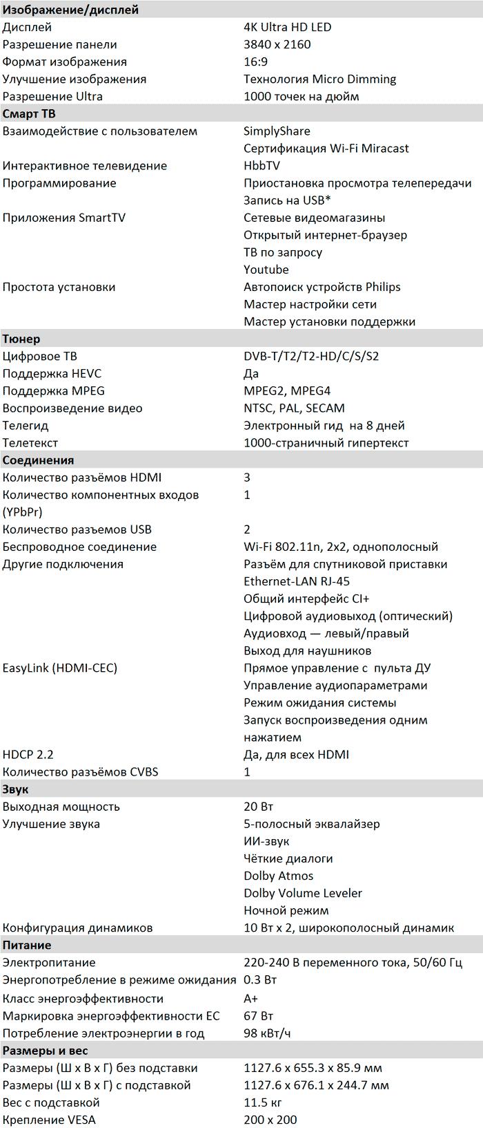Характеристики PUS6505