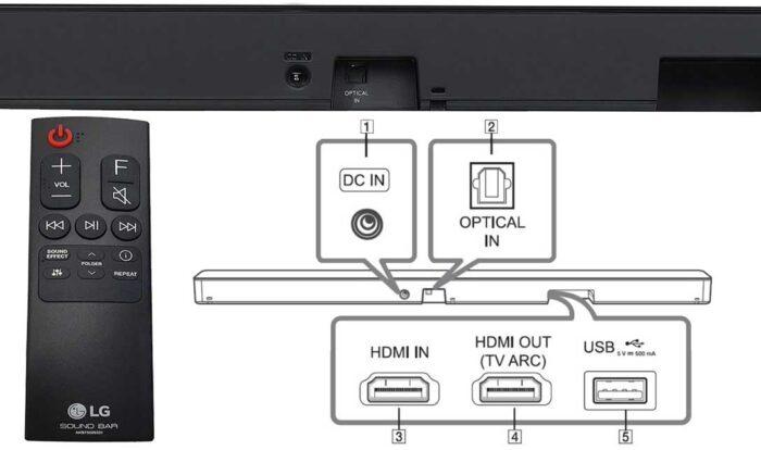 LG SL5Y интерфейсы