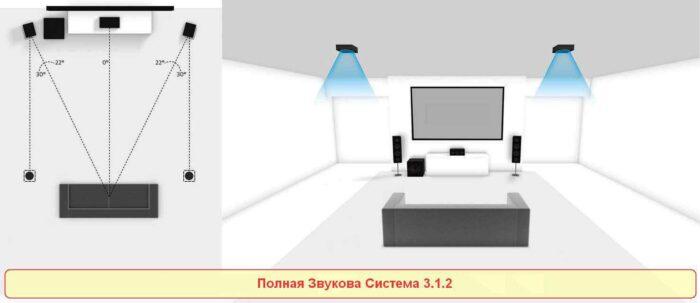 LG SL8YG - система 3.  1. 2