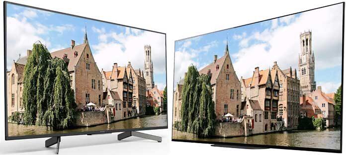 Телевизоры Sony 2020 года для Европы