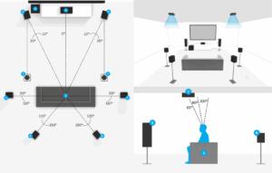 Звуковая система 7.1.2 Потолочные Динамики