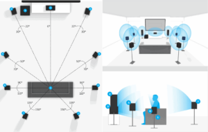 Звуковая система 9.1 Виртуальные Динамики