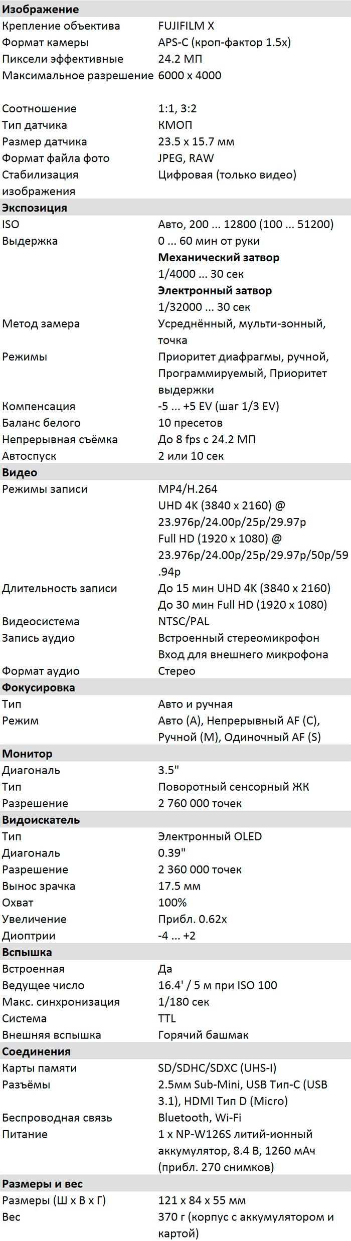 Характеристики X-T200
