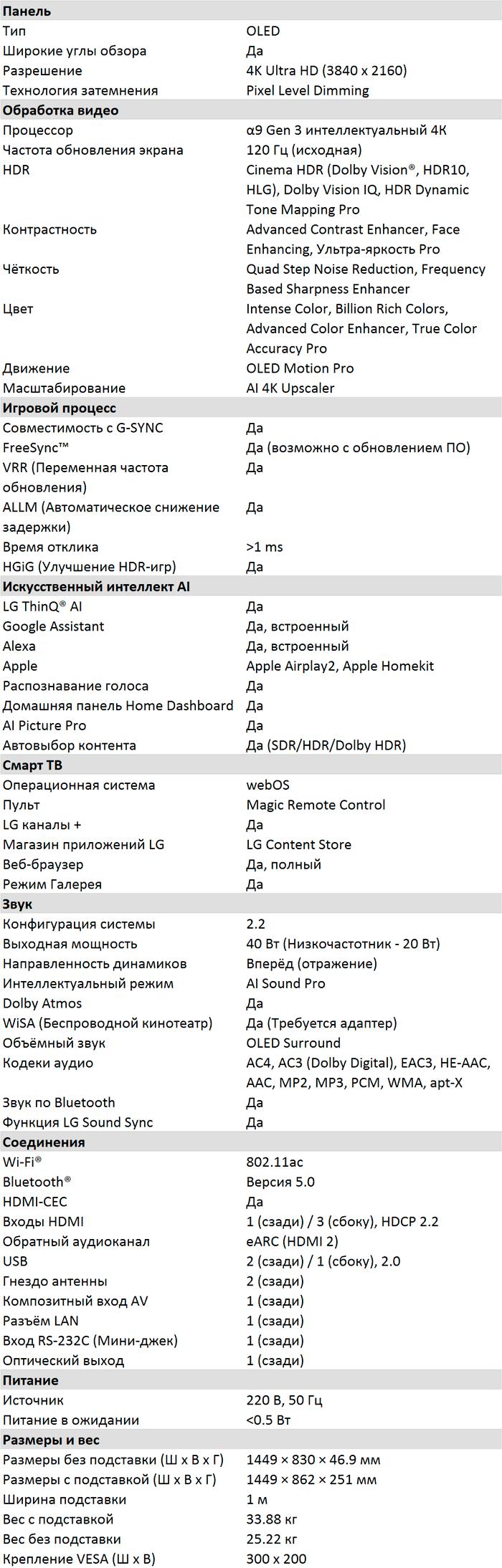 Характеристики LG CX