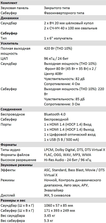 Характеристики SL6Y