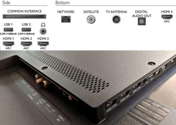 Philips 55OLED805 интерфейсы