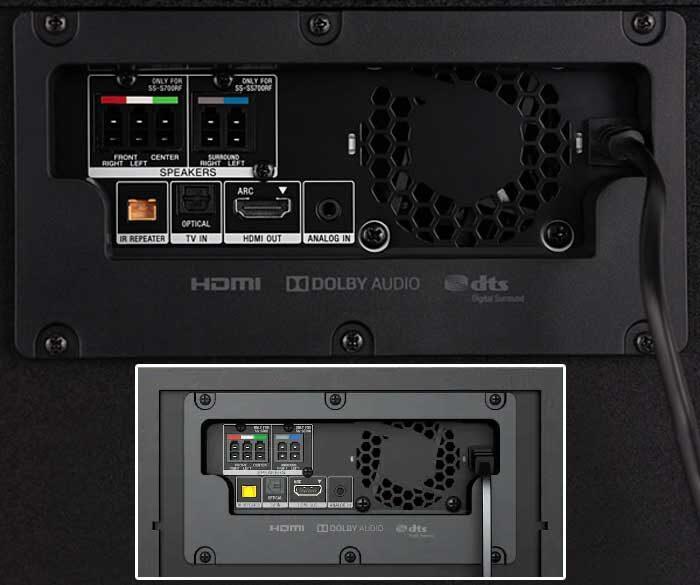 Sony HT-S700RF подключения