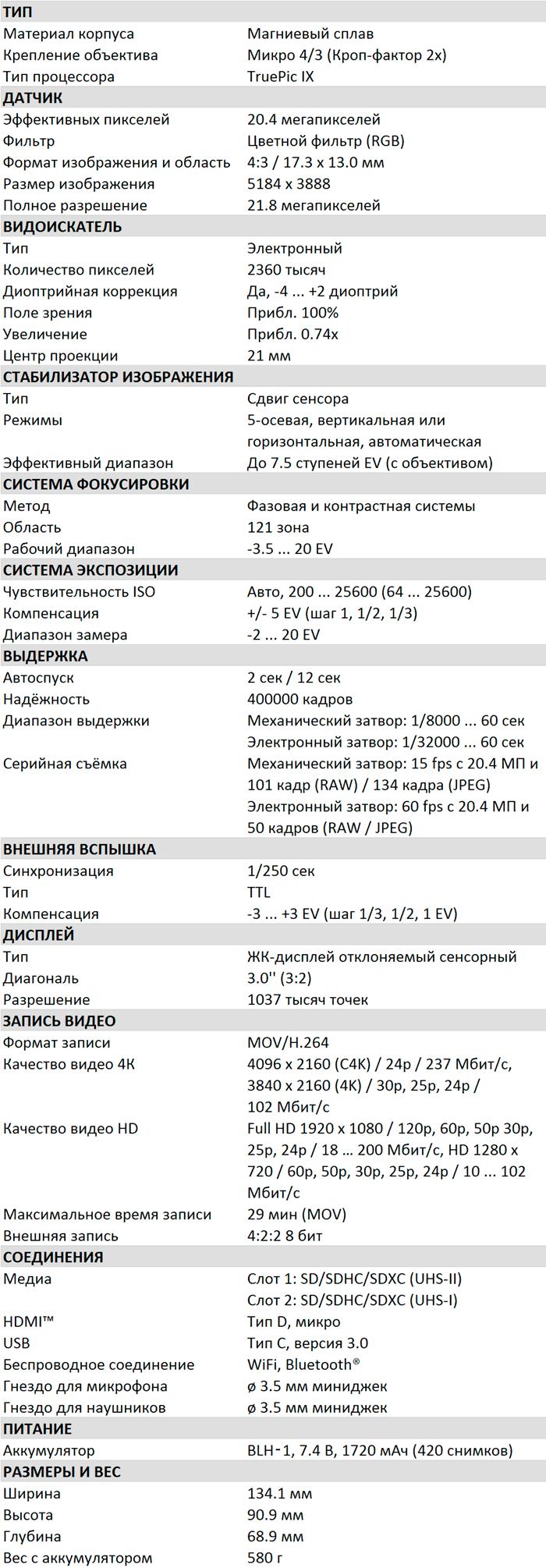 Характеристики Olympus E-M1 Mark III