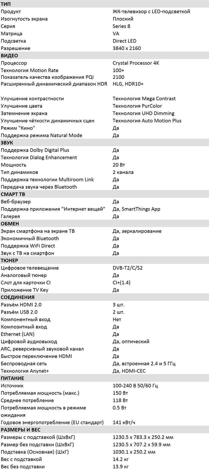 Характеристики Samsung TU8000