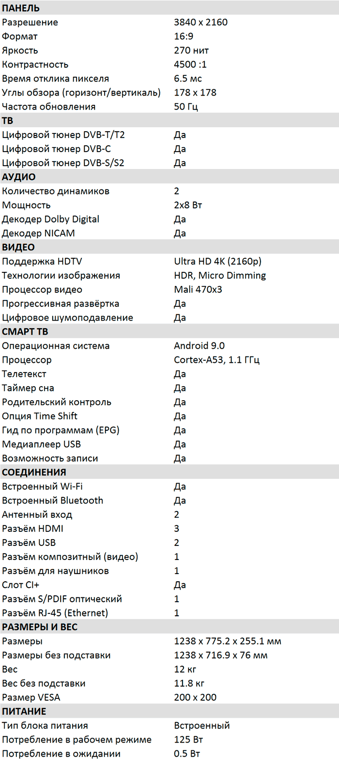 Характеристики TCL P8M