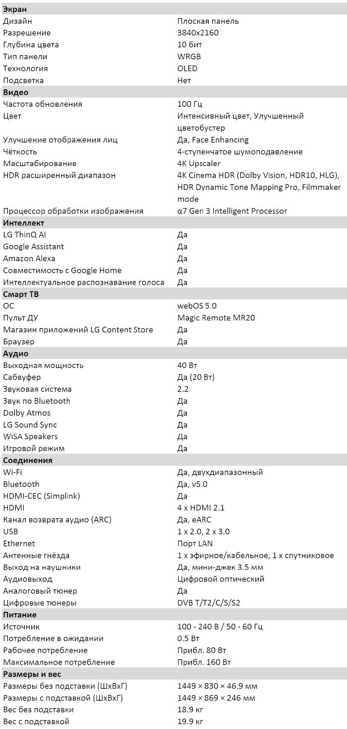 Характеристики LG BX