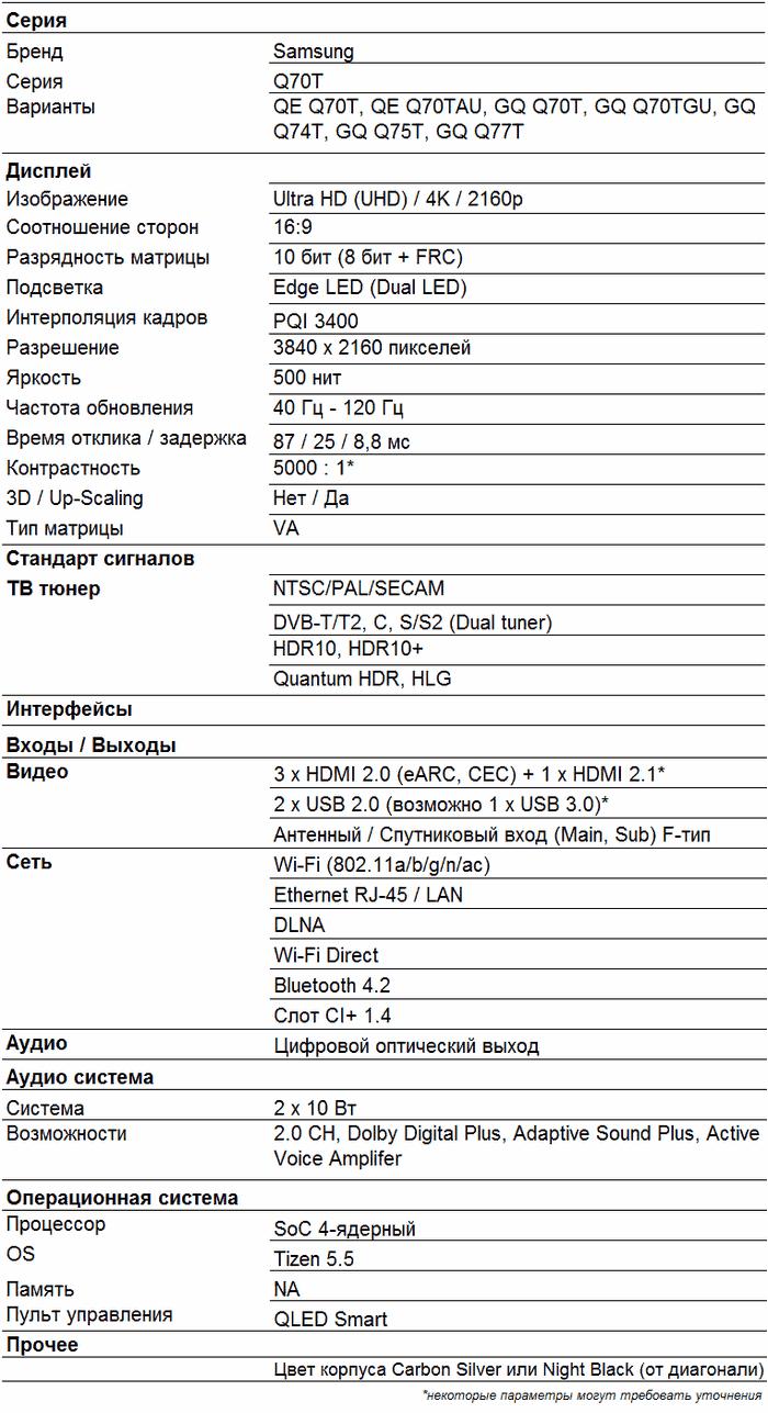 Samsung QE55Q70TAU характеристики