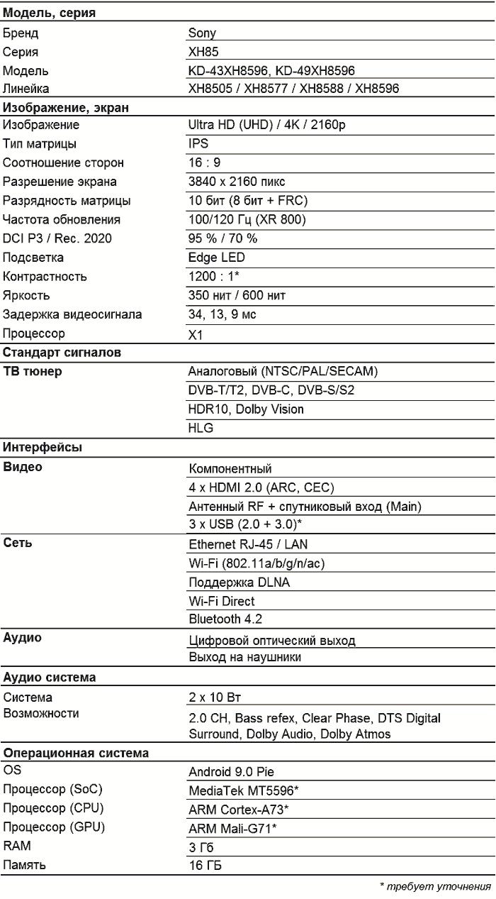 Sony KD-49XH8596 характеристики