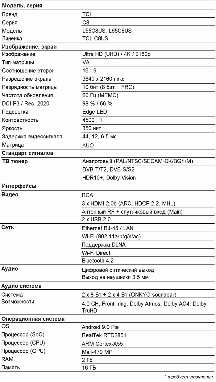 TCL L55C8US характеристики