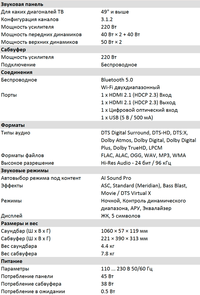 Характеристики SN8Y
