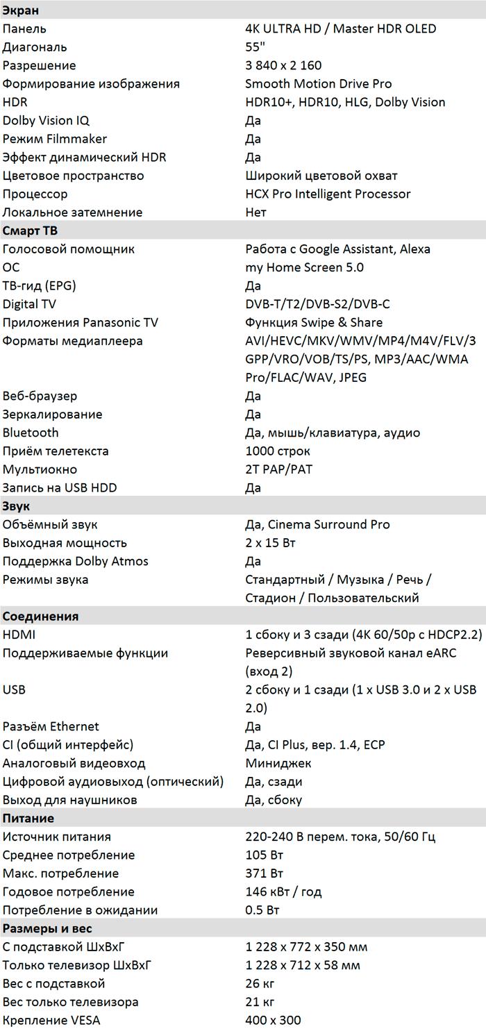 Характеристики HZ1000