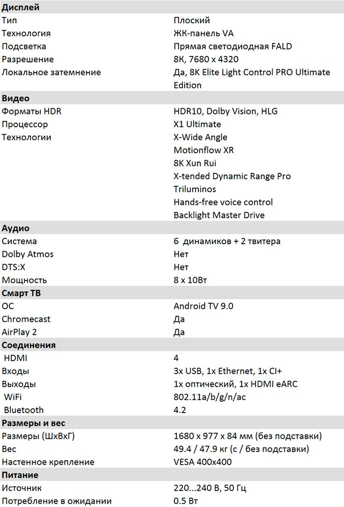 Характеристики ZH8