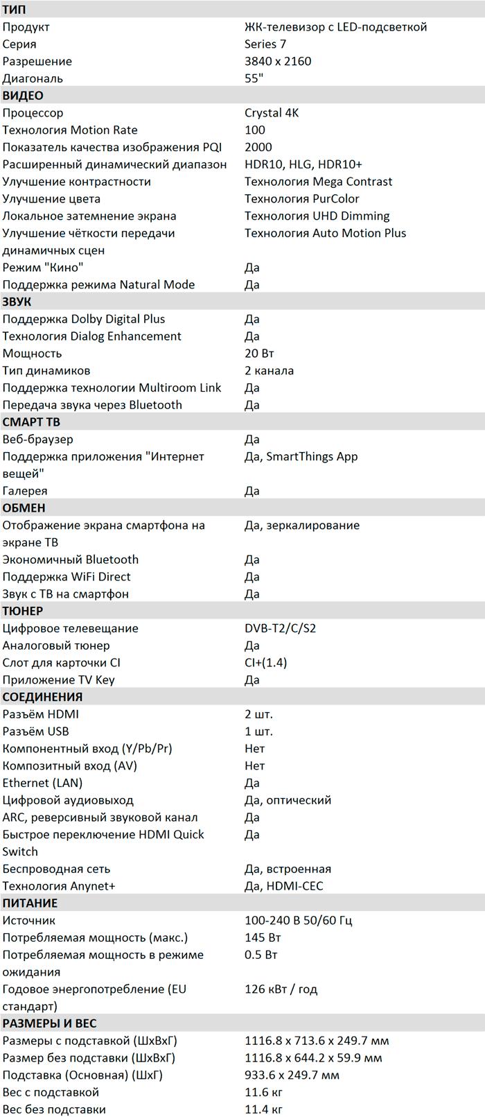 Характеристики TU7170