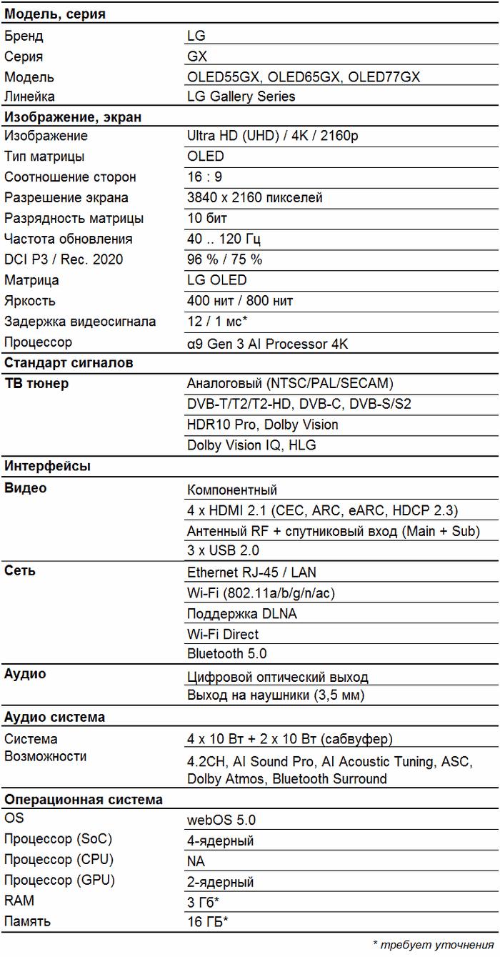 LG OLED55GX характеристики