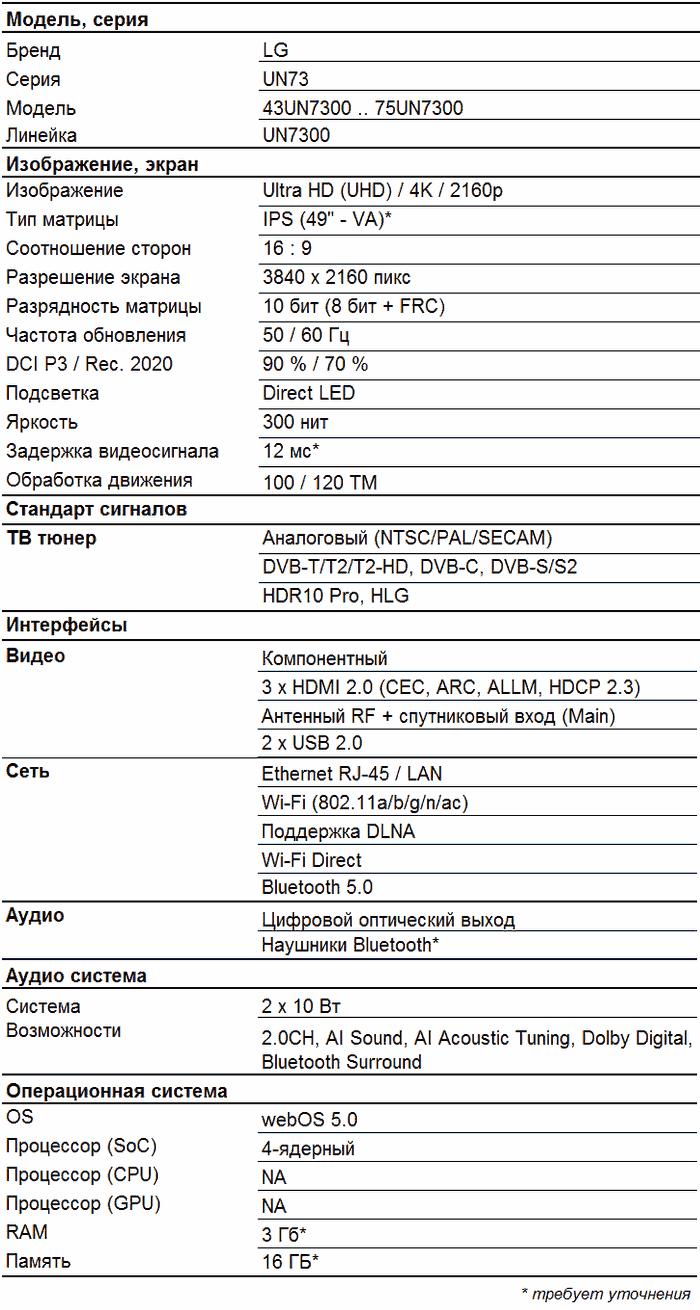 LG 55UN7300 характеристики