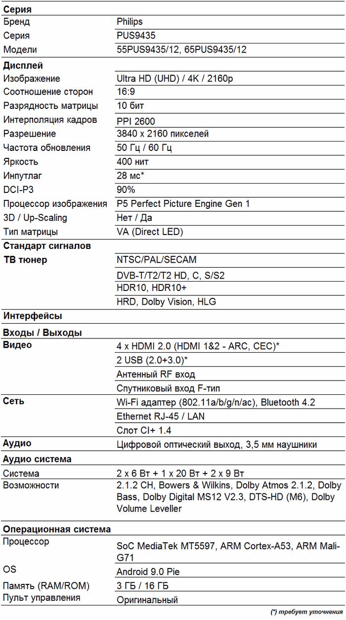 Philips 55PUS9435 характеристики