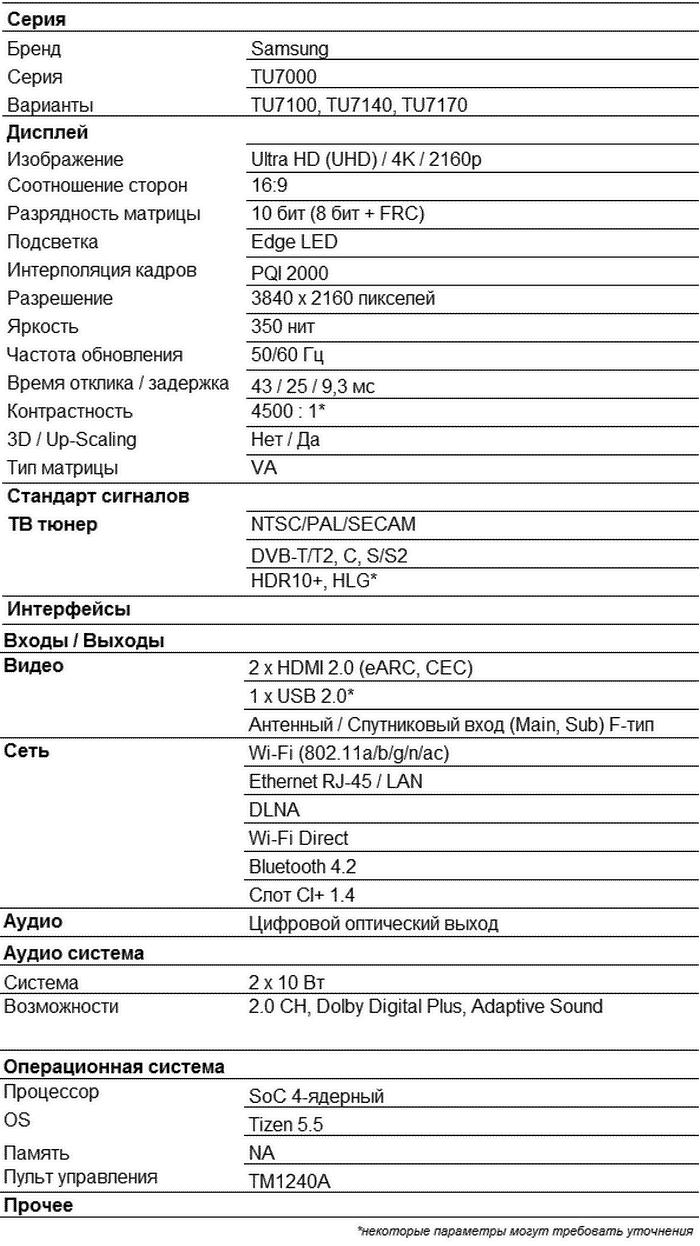 Samsung UE55TU7100U характеристики