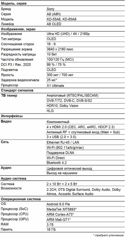 Sony KD-55A8 характеристики